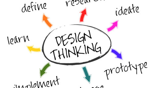 MBM 2020 – Is design thinking the next normal?